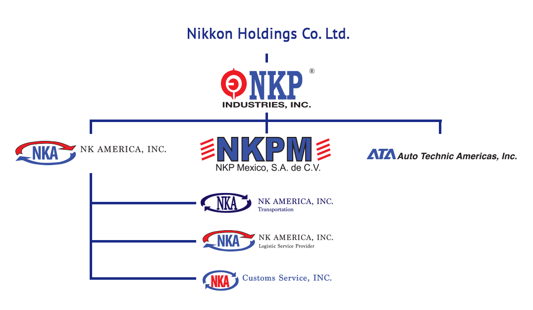 NK Parts Family of Companies
